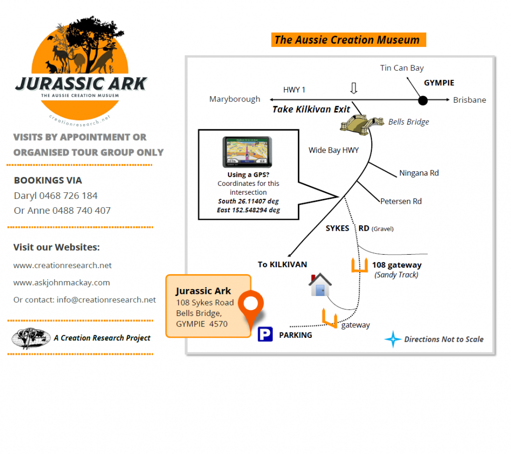 Directions for Jurassic Ark